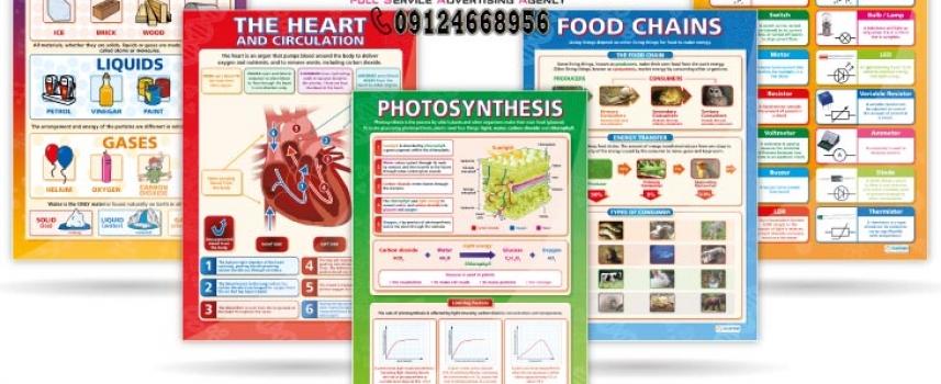 طراحی پوستر آموزشی